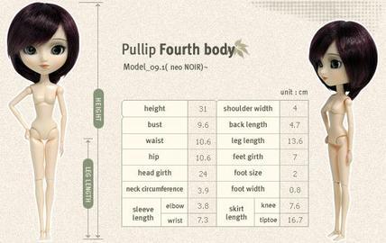 Mais qu'est-ce qu'une Pullip?