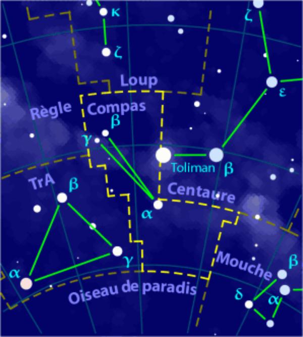 Compas = Circinus