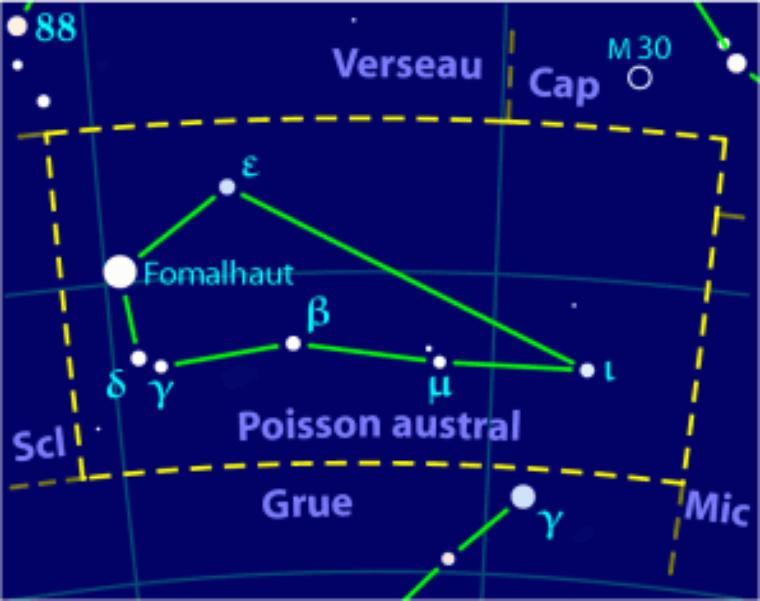 Poisson Austral = Piscis Austrinus
