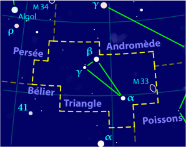 Triangle = Triangulum