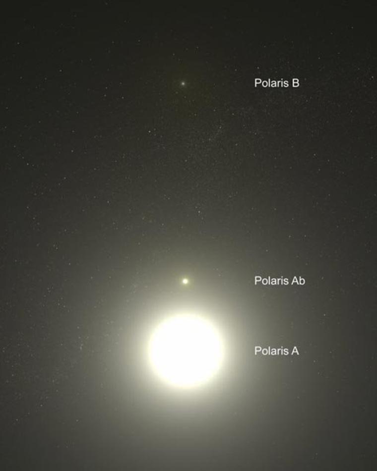Etoile polaire = Alpha Ursae Minoris = Polaris
