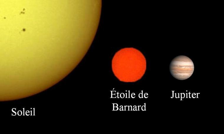 Étoile de Barnard