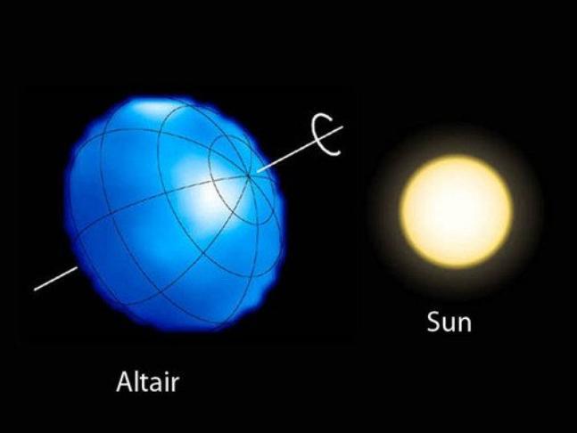 Altaïr = α Aquilae