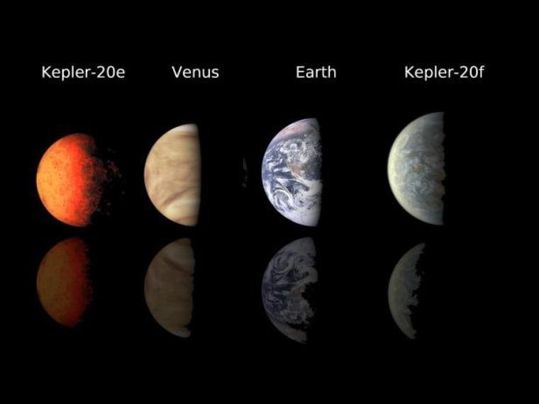 Kepler-20 (e & f)