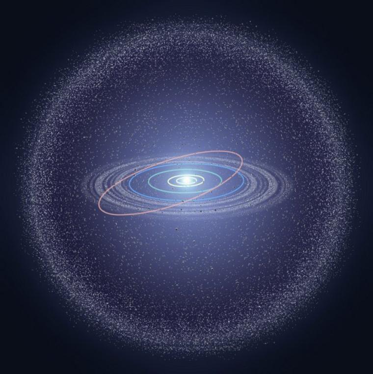 Nuages de Hills et Oort = Nuage interne d'Öpik-Oort