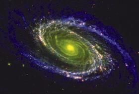 Bulle de Fermi = Bulle de gaz = Boule de gaz = Sphère de gaz