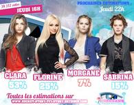 Estimations n°8 - Nominations: Clara / Florine / Morgane / Sabrina