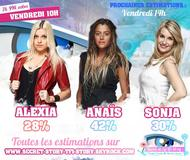 Estimations n°8 - Alexia / Anaïs / Sonja