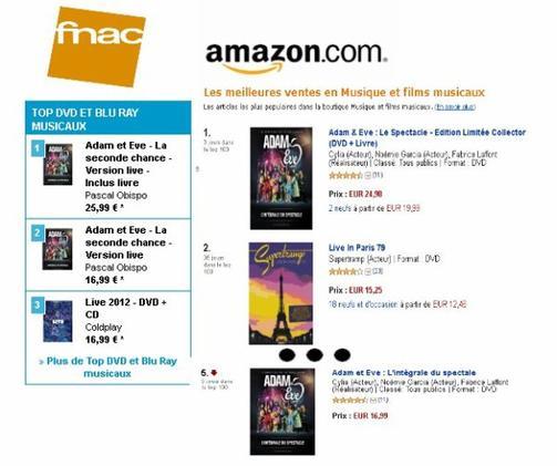 L'Intégrale du spectacle Adam & Eve en tête des ventes de DVD !