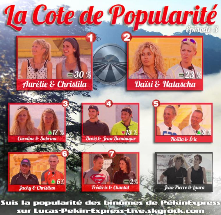 Cote de Popularité - Épisode 3