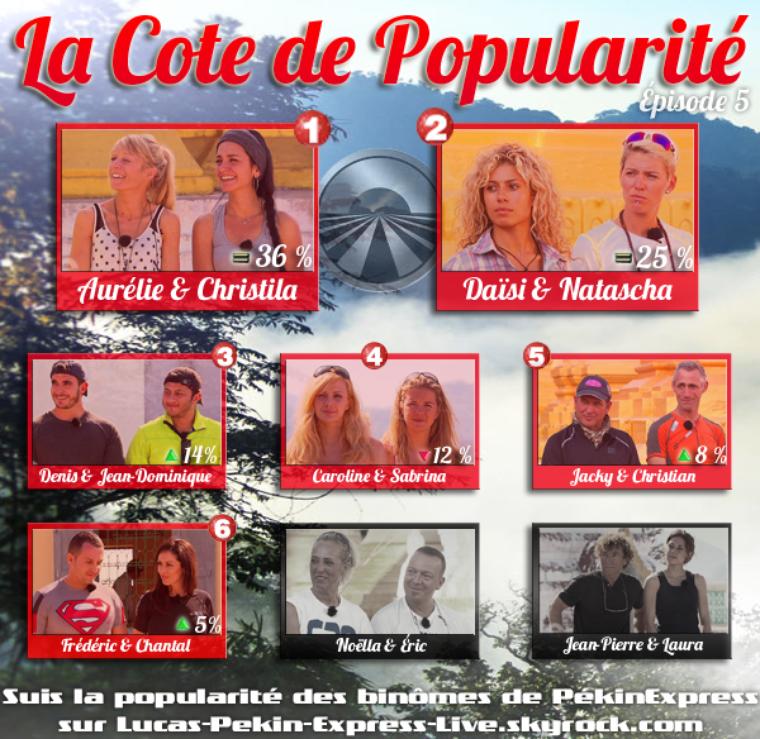 Cote de Popularité - Épisode 5
