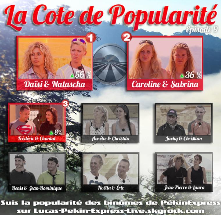 Cote de Popularité - Épisode 9