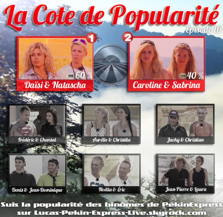 Cote de Popularité - Épisode 10