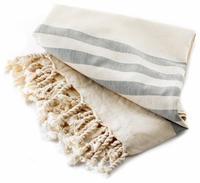 The Increasing Interest In Travel Towels Quick Dry