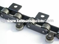 Conveyor Chain Introduction