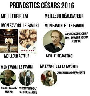 Pronostics Césars 2016