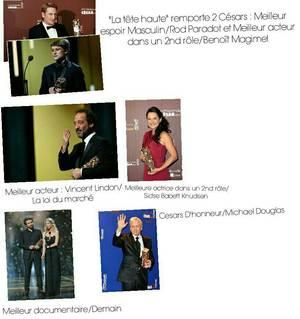 Palmarès Césars et Oscars 2016