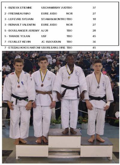 DEMI-FINALE CHAMPIONNAT DE FRANCE