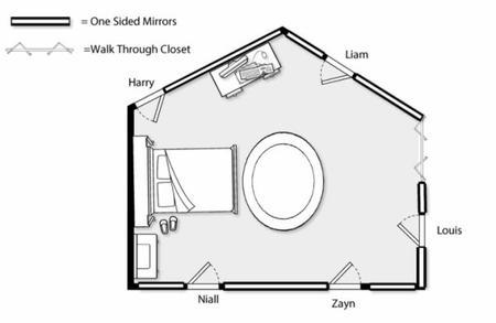 Chapitre 6 - La chambre