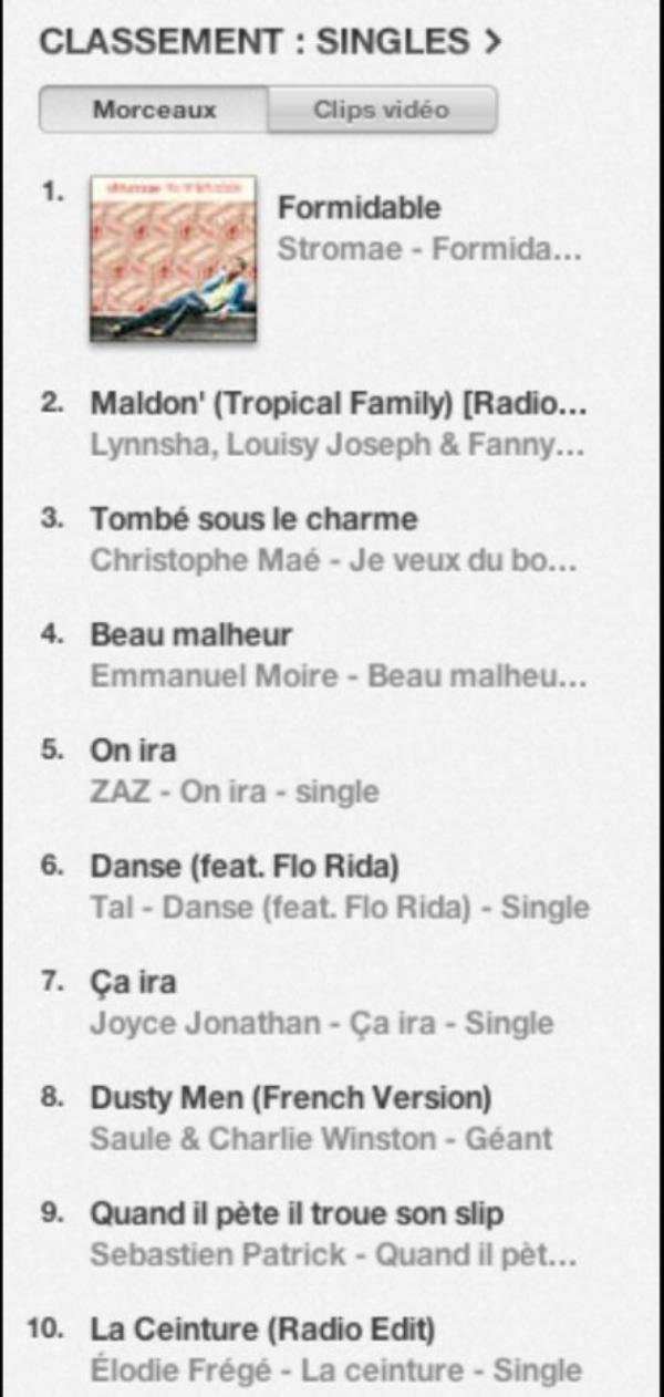 """EXCLU  Elodie Frégé: Son single """"La ceinture"""" de retour dans le top ten iTune, elle est devancée par Sébastien Patoche et """" Quand il pète il trou son slip"""" ...."""