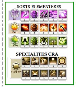 Classe Cra