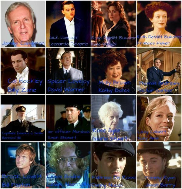 Le réalisateur, les acteurs et leurs rôles dans le film Titanic