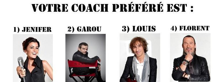 Résultat de votre coach préféré