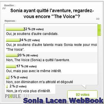 Sondage, The Voice sans Sonia.