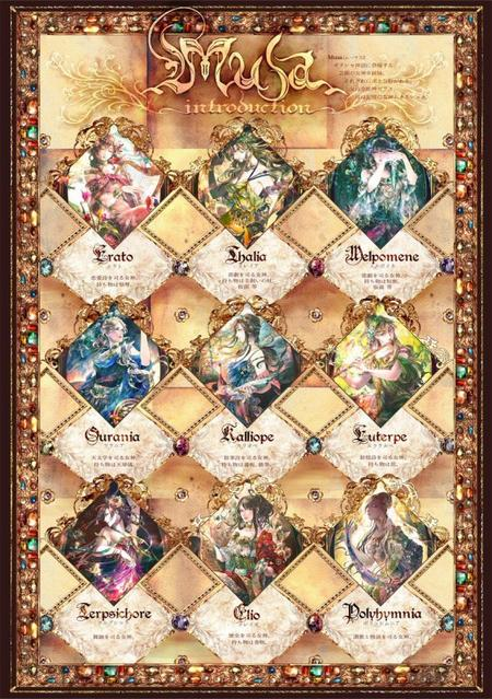 Les Muses : les inspiratrices artistiques et sientifiques