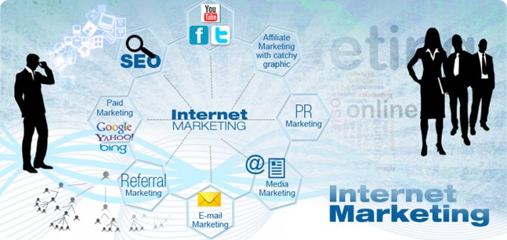 Ways of Achieving Success through Internet Marketing!