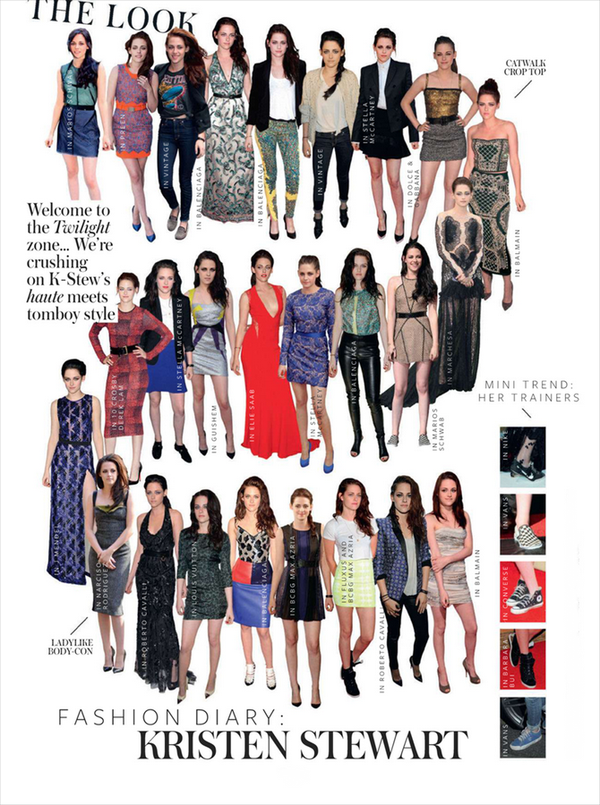 Journal de mode: Kristen Stewart - InStyle UK Magazine