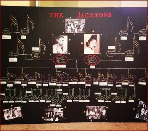 Les Enfants Jacksons . . .