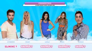 Estimation Semaine 8.. Aymeric, Julie, Leila, Sara et Vivian