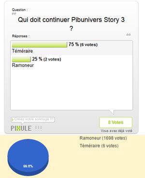 Battle 3 : La Battle de la Pibumascotte