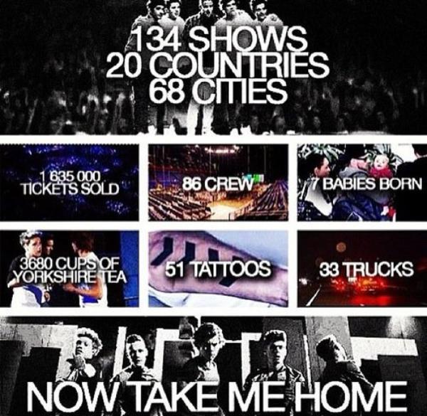 ● One Direction ;  TMH Tour s'achève ... ● ღ