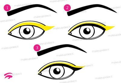 Les secrets de beauté de Julie : L'eye-liner
