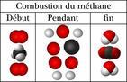 Le méthane (physique-chimie)