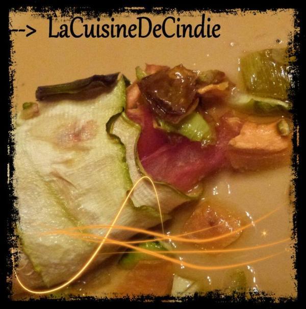 Rouleaux de Légumes