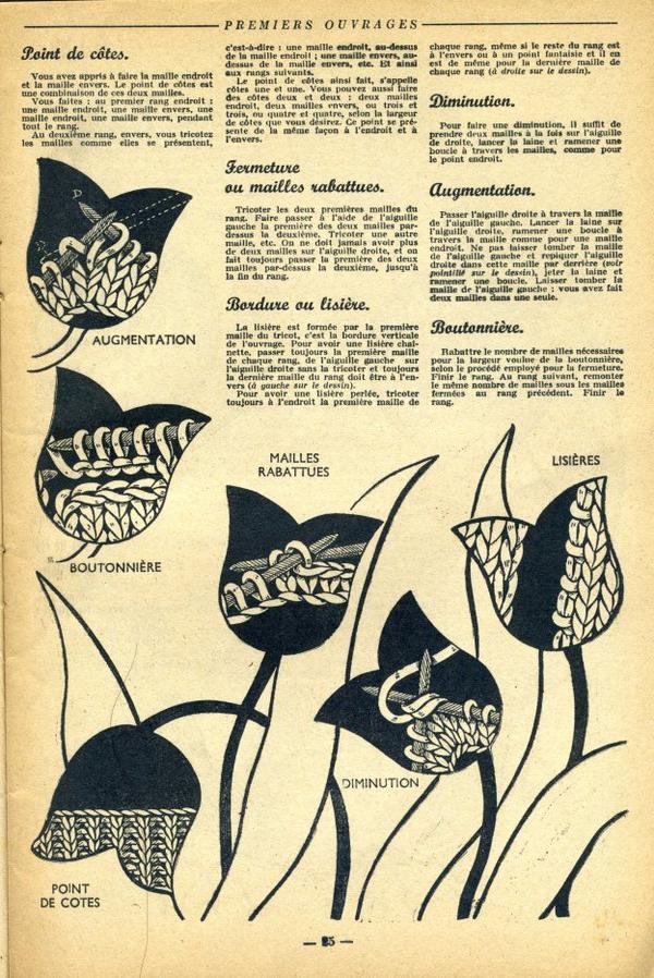 Premiers Ouvrages - Tricot et Crochet