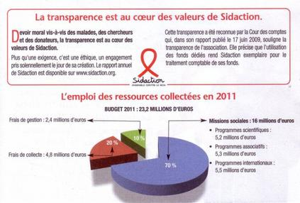 Line Renaud - Sidaction 2012