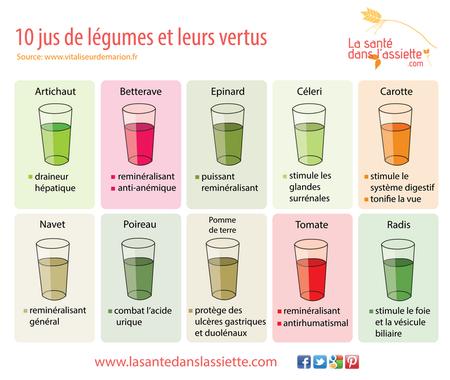#santé et #nature :  #jus de #légumes et leurs #vertus - #bienfaits #boire