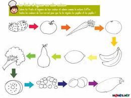 Fiche 18 : Coloriage sur les fruits et légumes