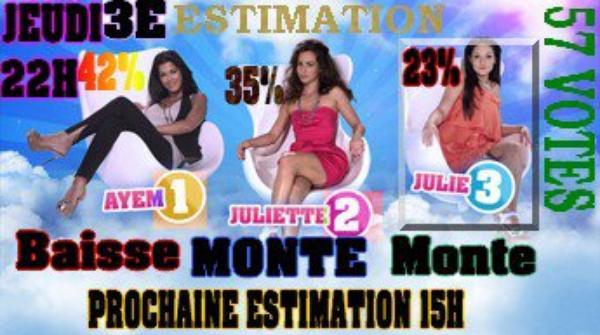 ESTIMATION 3 : AYEM / JULIETTE / JULIE