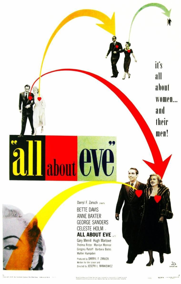 """FILM / """"Ève"""" (All about Eve) est un film américain de Joseph L. MANKIEWICZ sorti en 1950 et produit par la Twentieth Century Fox. / SYNOPSIS / Le prix Sarah SIDDONS va être attribué à la meilleure actrice de théâtre de l'année. Ève HARRINGTON le gagne et toute l'assemblée l'applaudit, sauf deux femmes. Le film est un long flashback qui nous apprend « tout sur Ève ». La légende de la scène théâtrale new-yorkaise, Margo CHANNING, reçoit dans sa loge une admiratrice, Ève, qui est venue à chaque représentation de la pièce en cours. Le fiancé de Margo, Bill SAMPSON, metteur en scène de la pièce, part le soir même travailler à Hollywood pour plusieurs semaines. Apitoyée par le destin tragique d'Ève, Margo la prend sous son aile comme secrétaire particulière. De fil en aiguille, Ève prend de plus en plus d'importance en devenant à la fois la s½ur, la mère, l'amie, l'avocate et la gardienne de Margo. Au retour de Bill, éclate la première scène de jalousie de Margo car celui-là l'a négligée et s'est d'abord occupé d'Ève. Une prochaine pièce est en préparation et Margo est évidemment pressentie pour le rôle principal bien qu'il s'agisse d'une femme d'une vingtaine d'années alors que Margo a 40 ans. Ève, envieuse d'un succès semblable à celui de son idole Margo, réussit à remplacer la doublure de cette dernière. Elle arrive à ses fins en allant donner la réplique à une jeune actrice lors d'une audition : on ne remarque qu'elle. Elle place ses pions, patiemment. Comme Margo devient de plus en plus insupportable en raison de sa jalousie, sa meilleure amie Karen RICHARDS, femme de LLOYD, auteur des pièces de théâtre interprétées par Margo, décide de lui jouer un tour. Au retour d'un week-end, Margo rate son train – pas par accident –, et ne peut pas jouer au théâtre. Ève la remplace. La presse est présente ce soir-là et, le lendemain dans les journaux, fait presque un triomphe à Ève. En particulier le redouté critique Addison DeWITT, qui publie une interview d'Ève critiquant les """