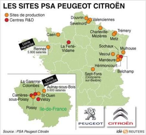 PSA pourrait supprimer jusqu'à 10.000 emplois en France