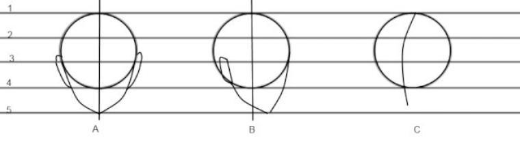 Tutoriel dessin 1 : Et si on apprenait à faire le contour du visage ?