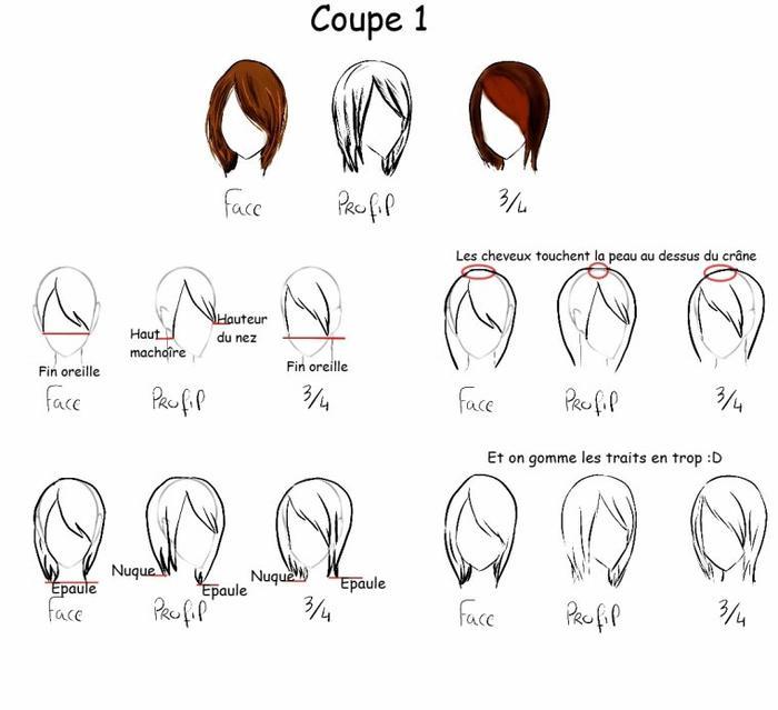 Tutoriel dessin n° 9 : Les différents coupes de cheveux ~Femme~