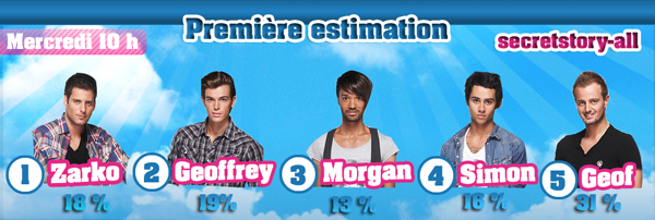 Première estimation : Nominations garçons : Zarko / Geoffrey / Morgan / Simon / Geof