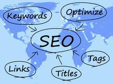 The Excellent SEO Services in the Orange County as Included in the Orange County SEO Company Review