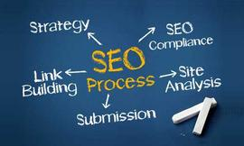 Make An Easy Decision With An Orange County SEO Company Review